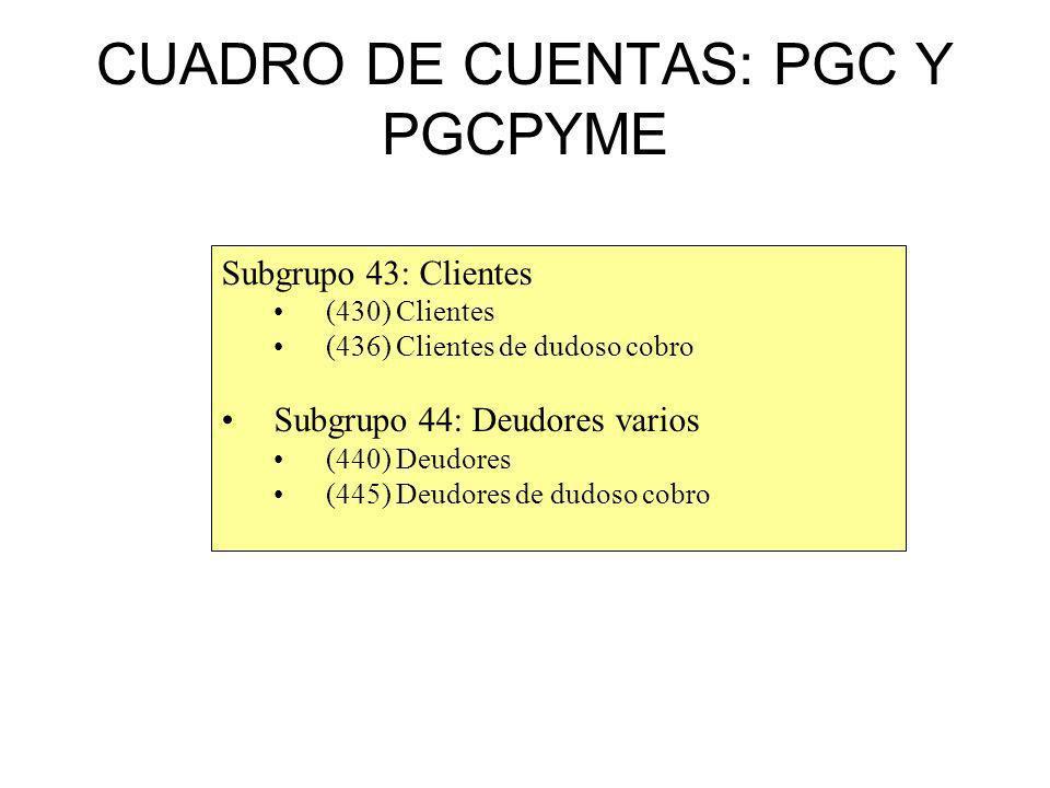 CUADRO DE CUENTAS: PGC Y PGCPYME Subgrupo 43: Clientes (430) Clientes (436) Clientes de dudoso cobro Subgrupo 44: Deudores varios (440) Deudores (445)