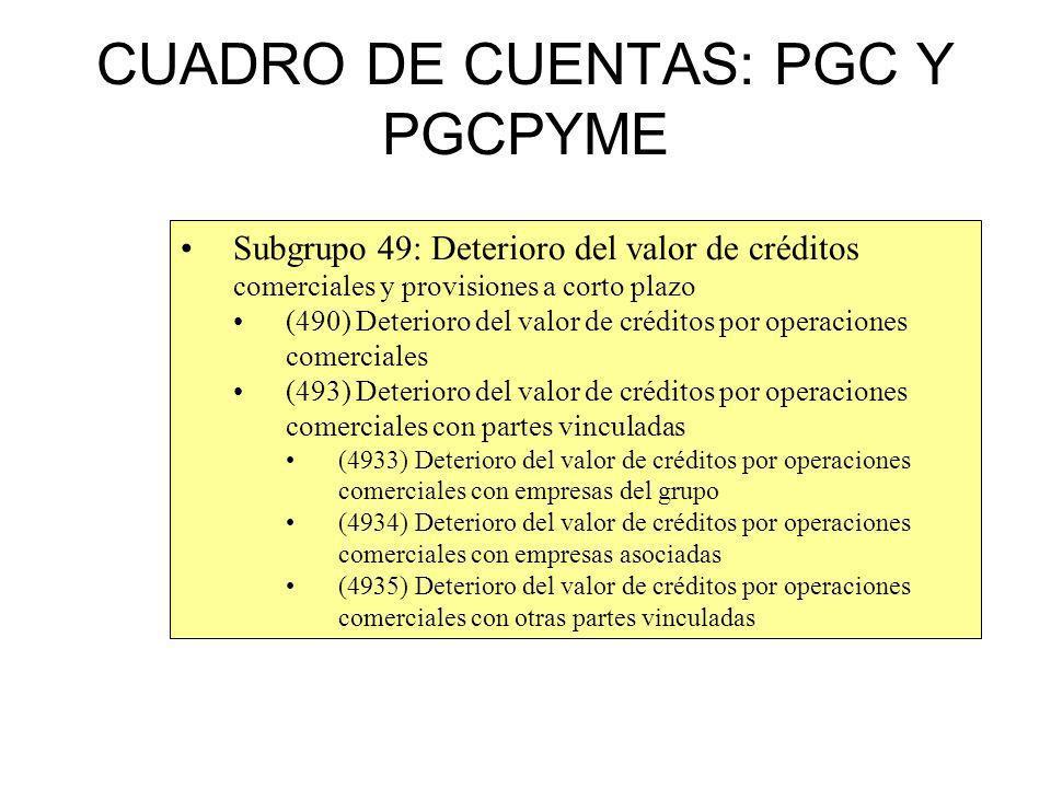 CUADRO DE CUENTAS: PGC Y PGCPYME Subgrupo 49: Deterioro del valor de créditos comerciales y provisiones a corto plazo (490) Deterioro del valor de cré