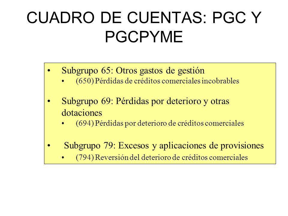 CUADRO DE CUENTAS: PGC Y PGCPYME Subgrupo 65: Otros gastos de gestión (650) Pérdidas de créditos comerciales incobrables Subgrupo 69: Pérdidas por det