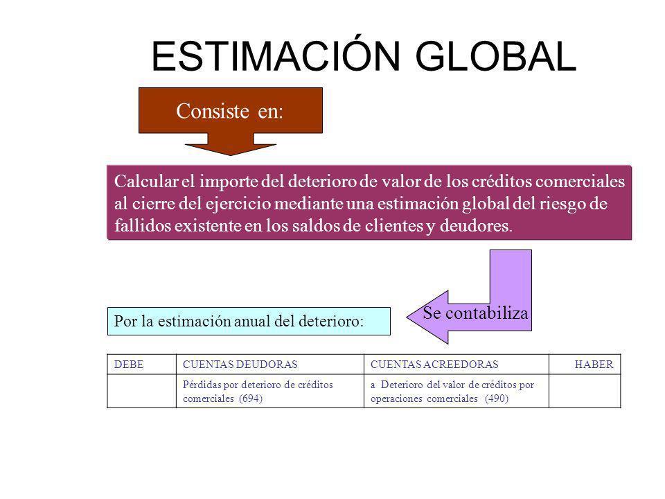 ESTIMACIÓN GLOBAL Por la estimación anual del deterioro: Calcular el importe del deterioro de valor de los créditos comerciales al cierre del ejercici