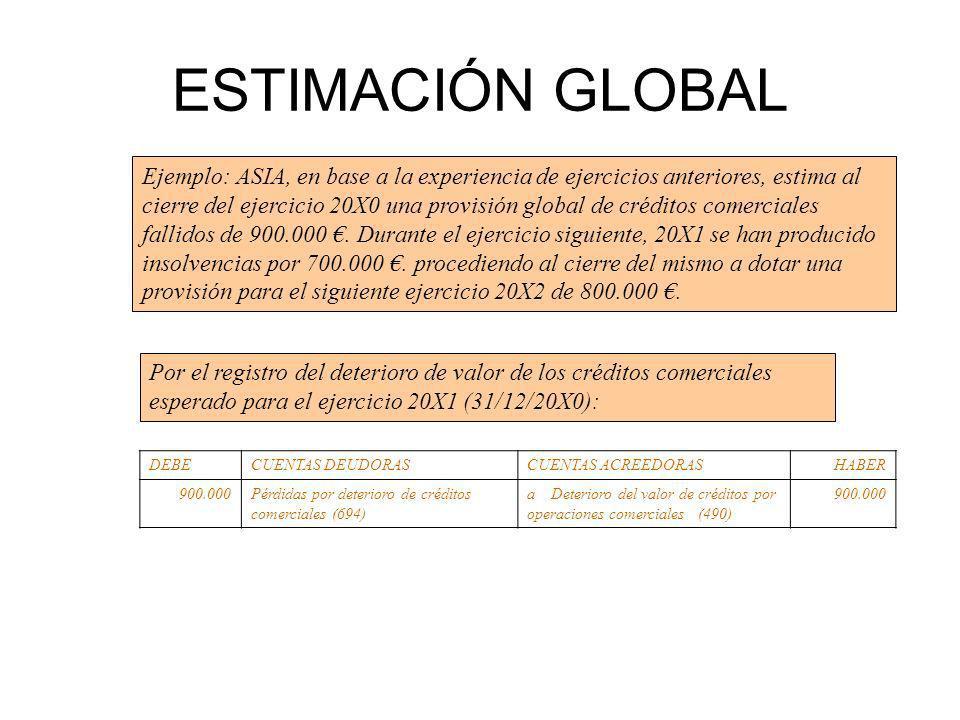 ESTIMACIÓN GLOBAL Ejemplo: ASIA, en base a la experiencia de ejercicios anteriores, estima al cierre del ejercicio 20X0 una provisión global de créditos comerciales fallidos de 900.000.