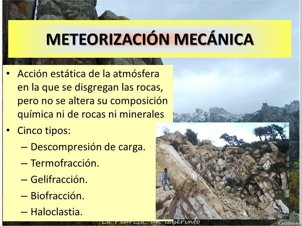 METEORIZACIÓN MECÁNICA Acción estática de la atmósfera en la que se disgregan las rocas, pero no se altera su composición química ni de rocas ni miner