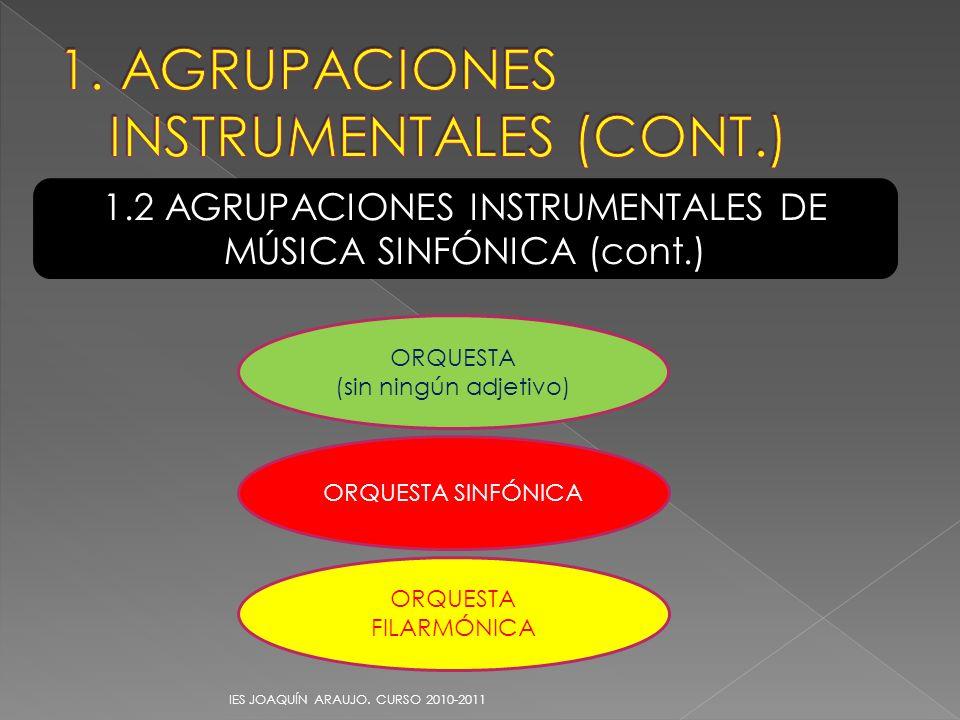 IES JOAQUÍN ARAUJO. CURSO 2010-2011 1.2 AGRUPACIONES INSTRUMENTALES DE MÚSICA SINFÓNICA (cont.) ORQUESTA SINFÓNICA ORQUESTA FILARMÓNICA ORQUESTA (sin