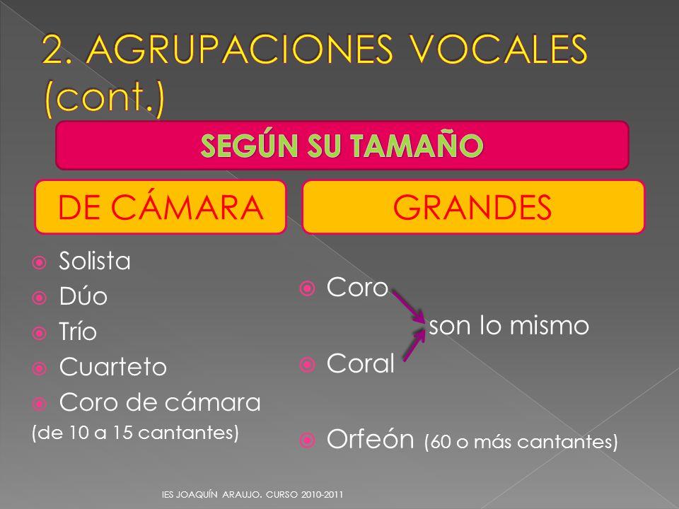 Solista Dúo Trío Cuarteto Coro de cámara (de 10 a 15 cantantes) Coro son lo mismo Coral Orfeón (60 o más cantantes) De voces mixtas De voces de hombre