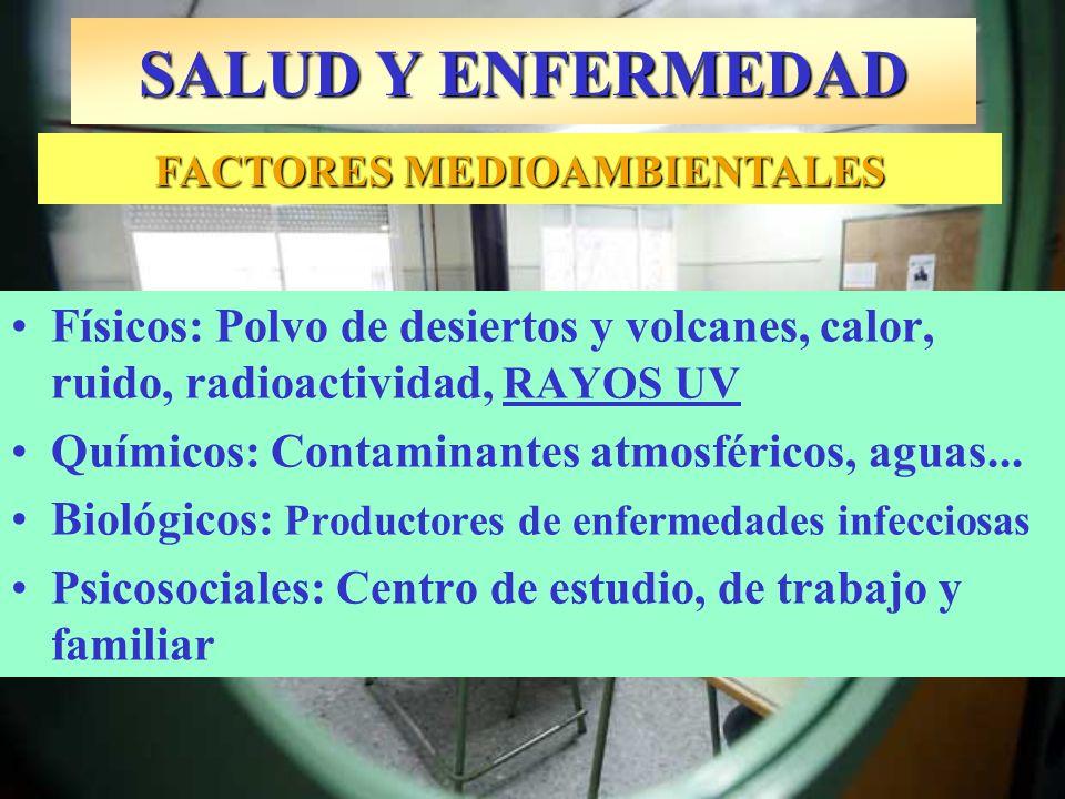 SALUD Y ENFERMEDAD Físicos: Polvo de desiertos y volcanes, calor, ruido, radioactividad, RAYOS UV Químicos: Contaminantes atmosféricos, aguas... Bioló