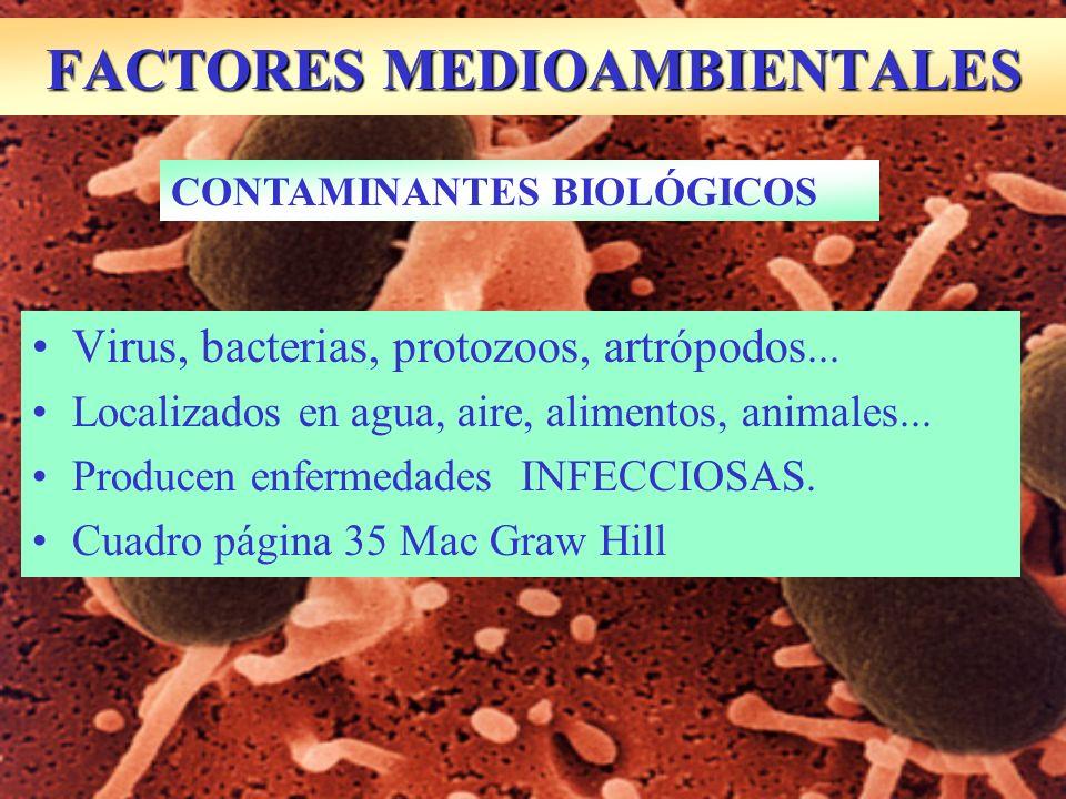 Virus, bacterias, protozoos, artrópodos... Localizados en agua, aire, alimentos, animales... Producen enfermedades INFECCIOSAS. Cuadro página 35 Mac G