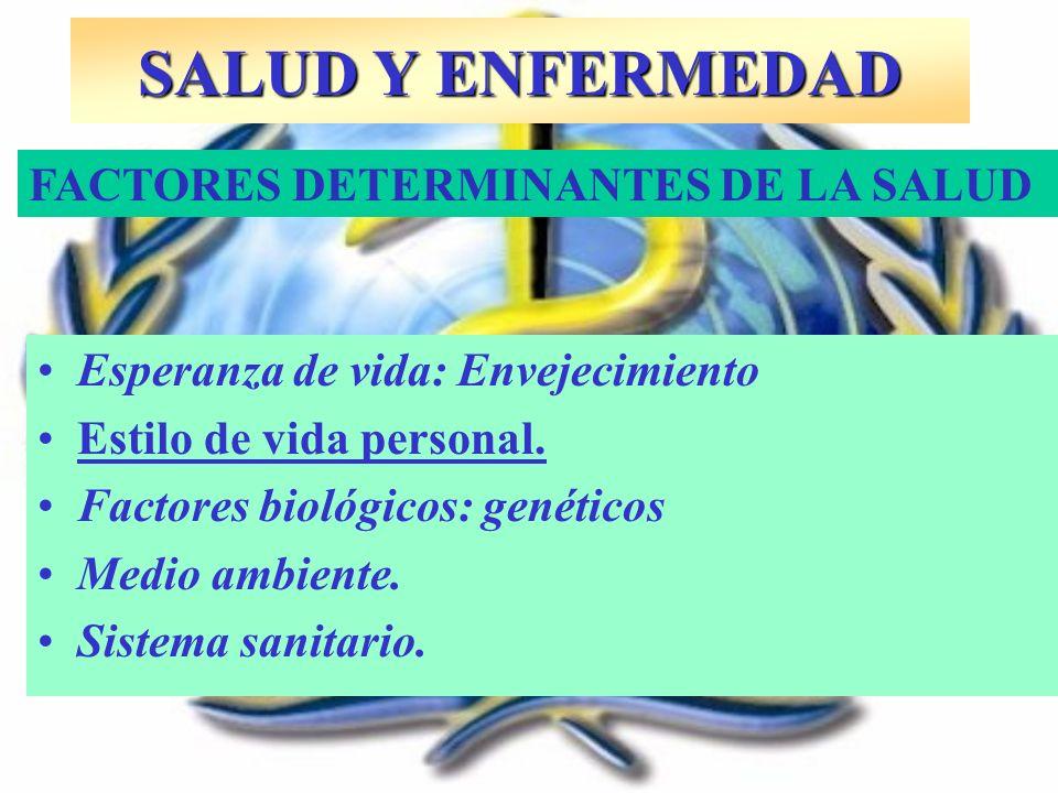 SALUD Y ENFERMEDAD Esperanza de vida: Envejecimiento Estilo de vida personal. Factores biológicos: genéticos Medio ambiente. Sistema sanitario. FACTOR