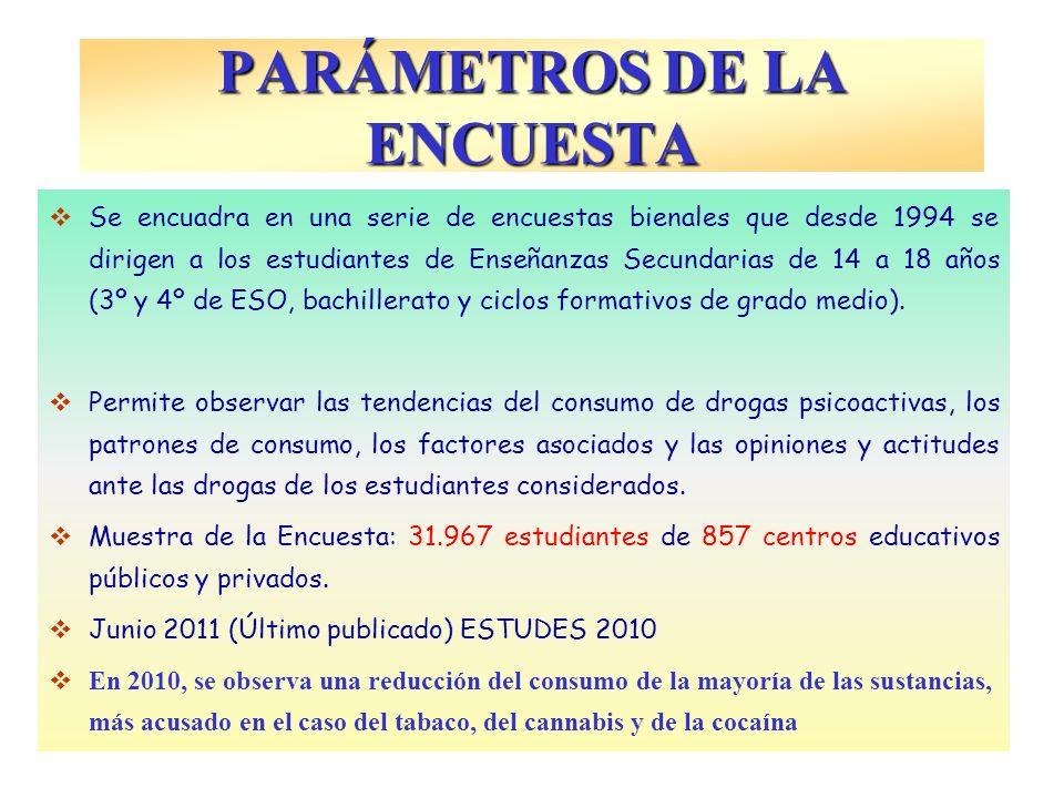 PARÁMETROS DE LA ENCUESTA Se encuadra en una serie de encuestas bienales que desde 1994 se dirigen a los estudiantes de Enseñanzas Secundarias de 14 a