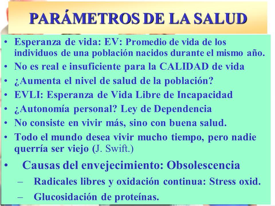 EVOLUCIÓN EV PROYECCIÓN DE EV PARÁMETROS DE LA SALUD