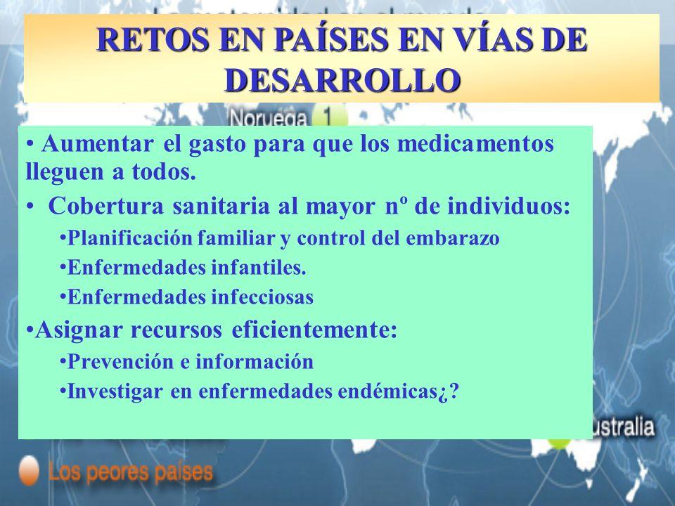 RETOS EN PAÍSES DESARROLLADOS Urbanización y sedentarismo.