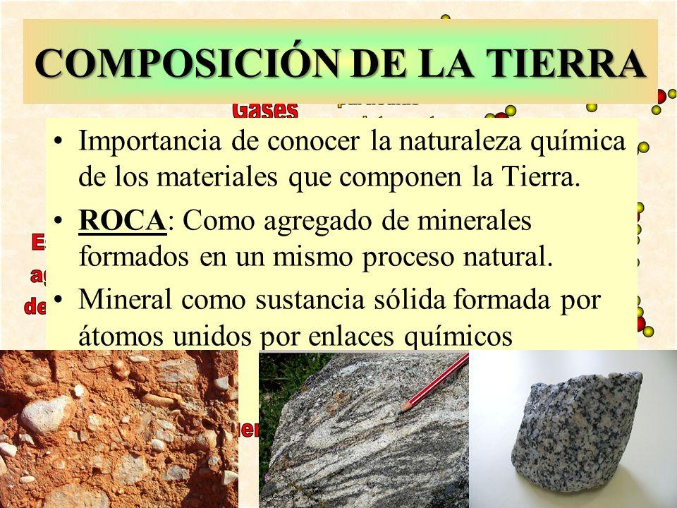 COMPOSICIÓN DE LA TIERRA Importancia de conocer la naturaleza química de los materiales que componen la Tierra. ROCA: Como agregado de minerales forma
