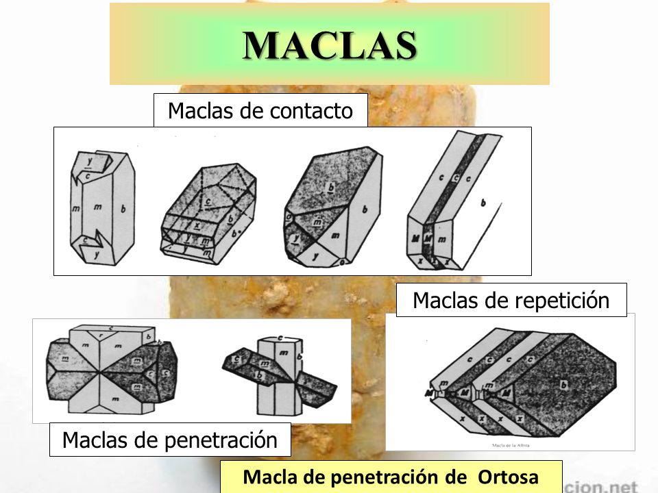 Macla de penetración de Ortosa Maclas de contacto Maclas de penetración Maclas de repetición MACLAS