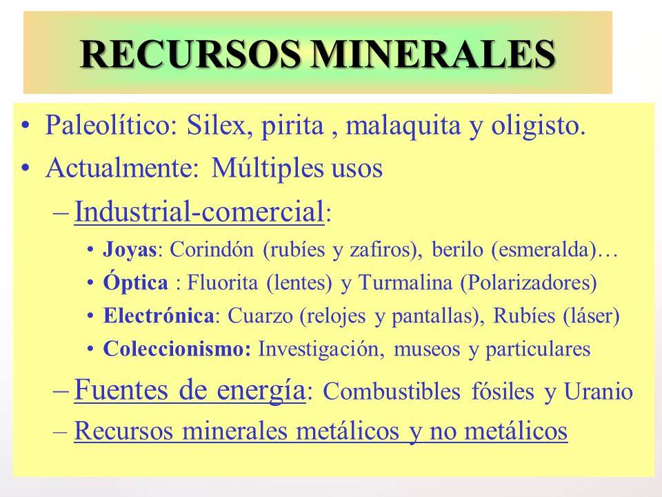 RECURSOS MINERALES Paleolítico: Silex, pirita, malaquita y oligisto. Actualmente: Múltiples usos –Industrial-comercial : Joyas: Corindón (rubíes y zaf