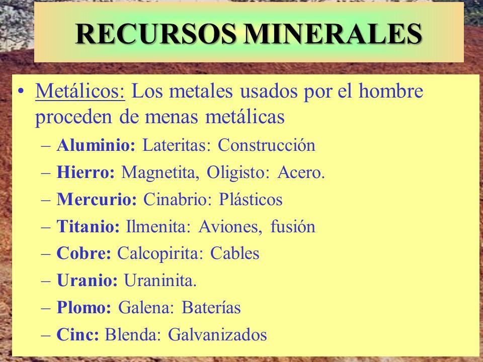 RECURSOS MINERALES Metálicos: Los metales usados por el hombre proceden de menas metálicas –Aluminio: Lateritas: Construcción –Hierro: Magnetita, Olig
