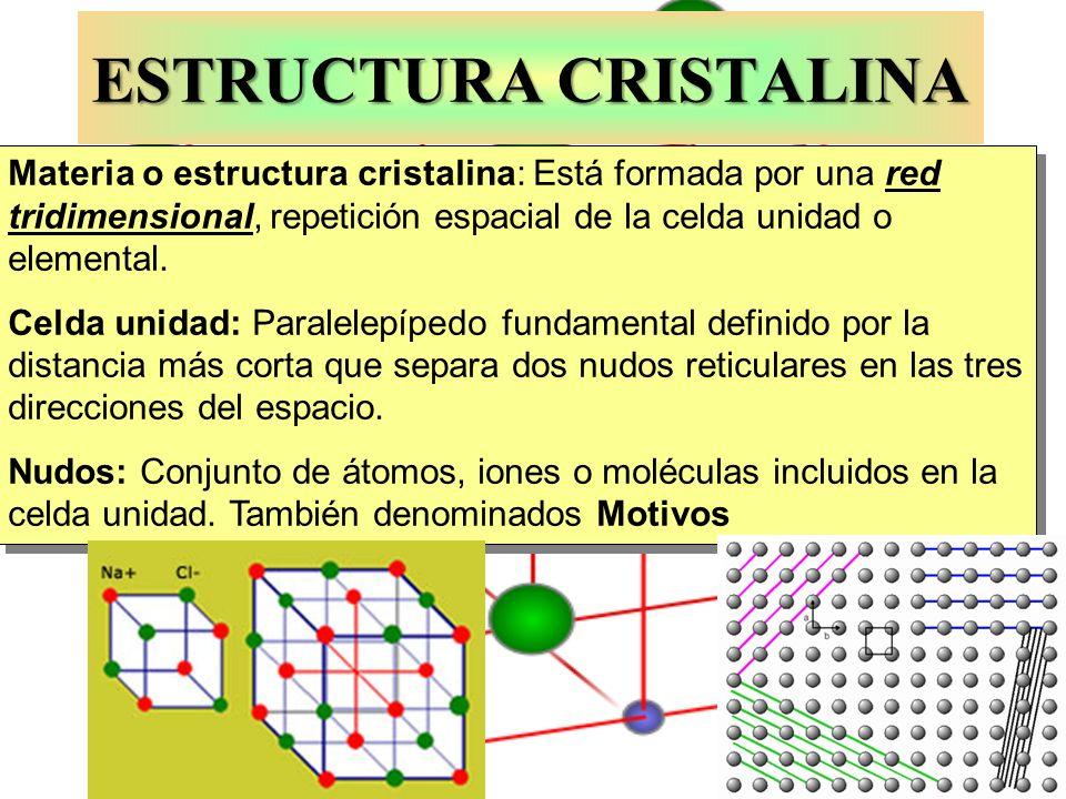 Materia o estructura cristalina: Está formada por una red tridimensional, repetición espacial de la celda unidad o elemental. Celda unidad: Paralelepí