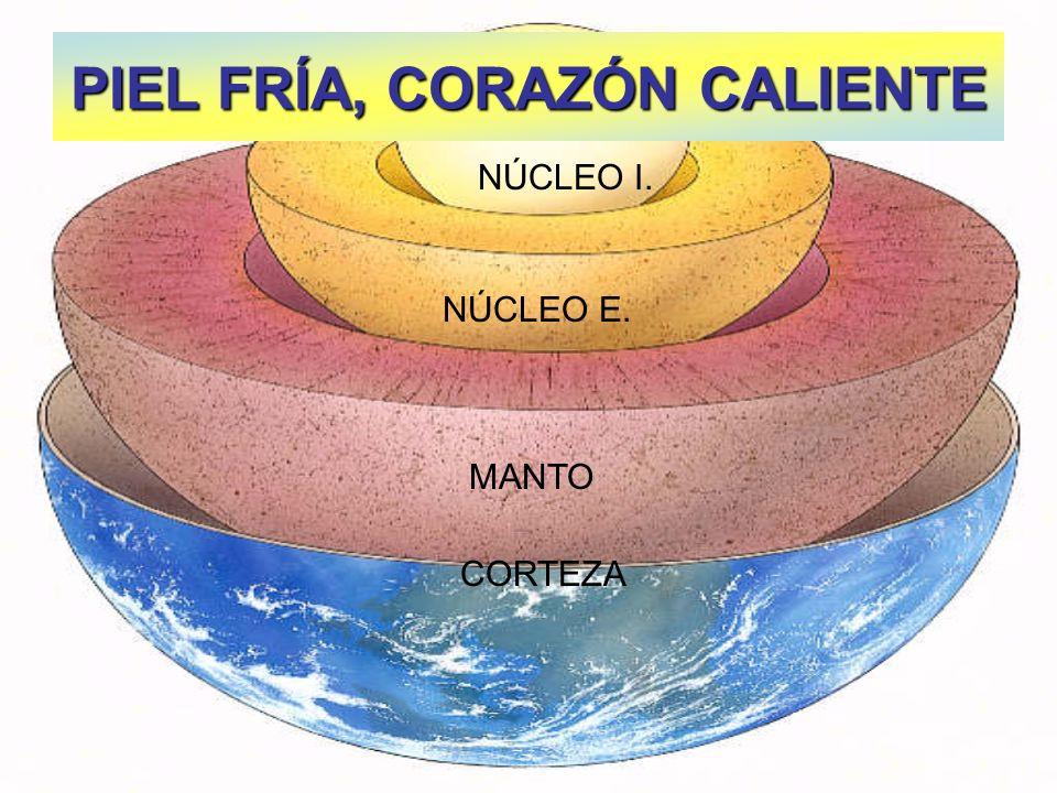 PIEL FRÍA, CORAZÓN CALIENTE MANTO NÚCLEO I. NÚCLEO E. CORTEZA