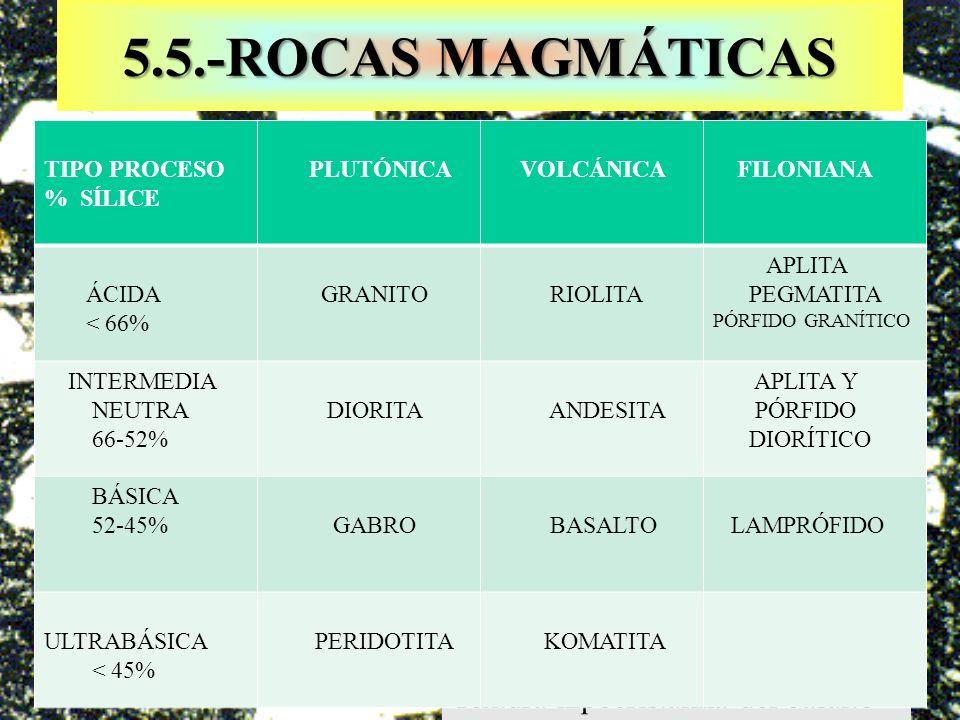 Textura hipocristalina del basalto 5.5.-ROCAS MAGMÁTICAS TIPO PROCESO % SÍLICE PLUTÓNICA VOLCÁNICA FILONIANA ÁCIDA < 66% GRANITO RIOLITA APLITA PEGMAT