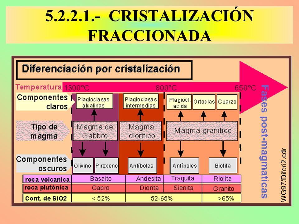 Pyroclastic flows 5.6.2- TIPOS DE ERUPCIONES A.Erupciones efusivas: Tranquilas.
