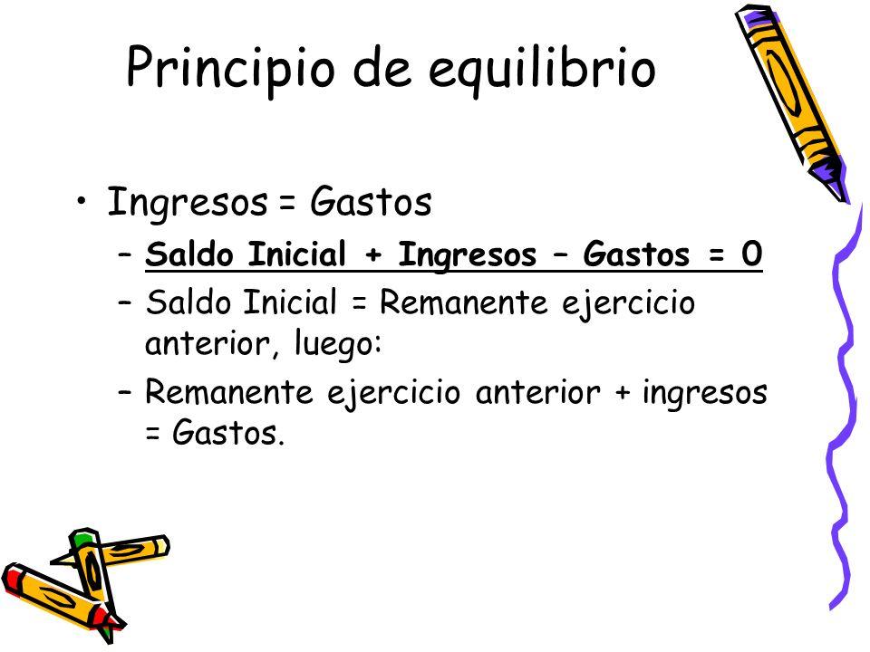 Principio de equilibrio Ingresos = Gastos –Saldo Inicial + Ingresos – Gastos = 0 –Saldo Inicial = Remanente ejercicio anterior, luego: –Remanente ejer