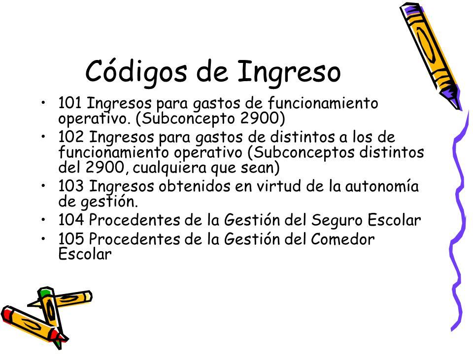 Códigos de Ingreso 101 Ingresos para gastos de funcionamiento operativo. (Subconcepto 2900) 102 Ingresos para gastos de distintos a los de funcionamie
