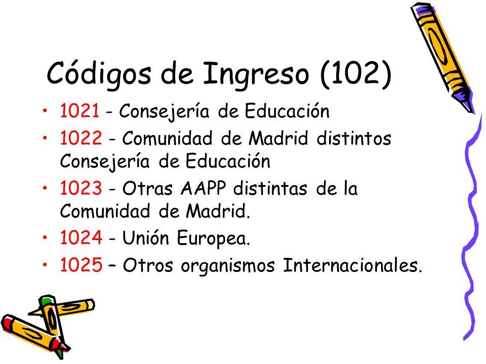 Códigos de Ingreso (102) 1021 - Consejería de Educación 1022 - Comunidad de Madrid distintos Consejería de Educación 1023 - Otras AAPP distintas de la