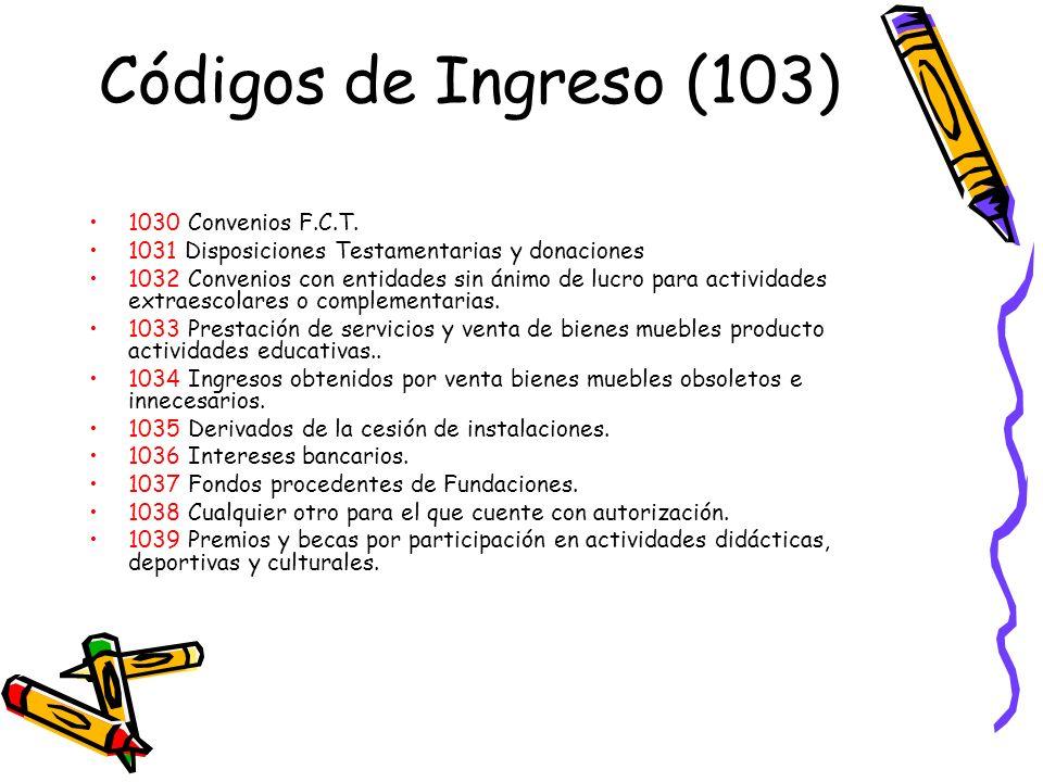 Códigos de Ingreso (103) 1030 Convenios F.C.T. 1031 Disposiciones Testamentarias y donaciones 1032 Convenios con entidades sin ánimo de lucro para act
