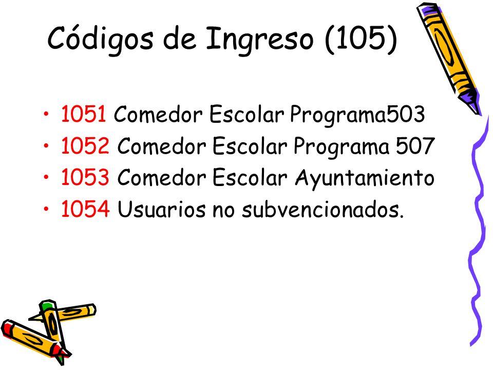 Códigos de Ingreso (105) 1051 Comedor Escolar Programa503 1052 Comedor Escolar Programa 507 1053 Comedor Escolar Ayuntamiento 1054 Usuarios no subvenc