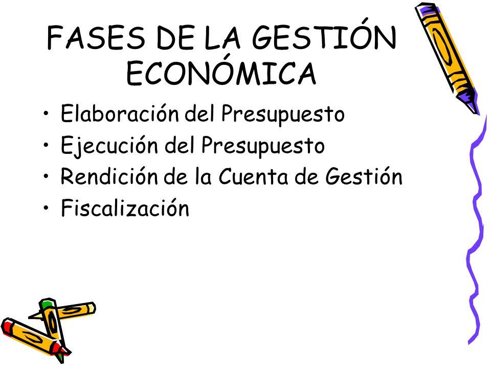 FASES DE LA GESTIÓN ECONÓMICA Elaboración del Presupuesto Ejecución del Presupuesto Rendición de la Cuenta de Gestión Fiscalización