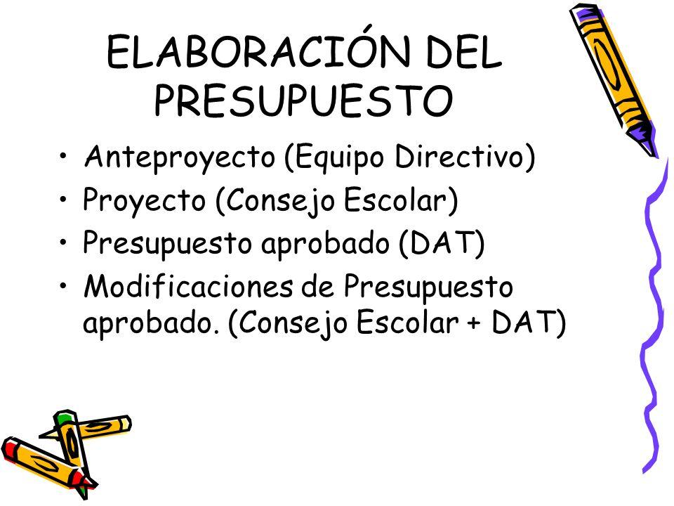 ELABORACIÓN DEL PRESUPUESTO Anteproyecto (Equipo Directivo) Proyecto (Consejo Escolar) Presupuesto aprobado (DAT) Modificaciones de Presupuesto aproba