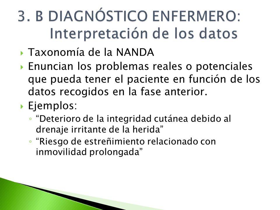Taxonomía de la NANDA Enuncian los problemas reales o potenciales que pueda tener el paciente en función de los datos recogidos en la fase anterior. E