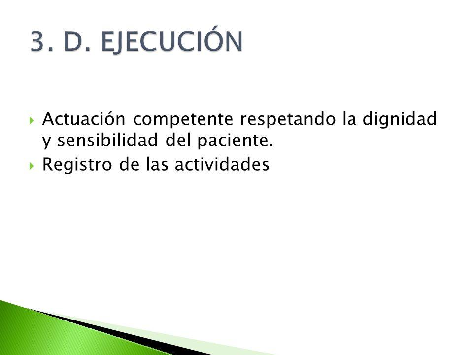 Actuación competente respetando la dignidad y sensibilidad del paciente. Registro de las actividades