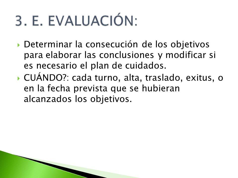 Determinar la consecución de los objetivos para elaborar las conclusiones y modificar si es necesario el plan de cuidados. CUÁNDO?: cada turno, alta,