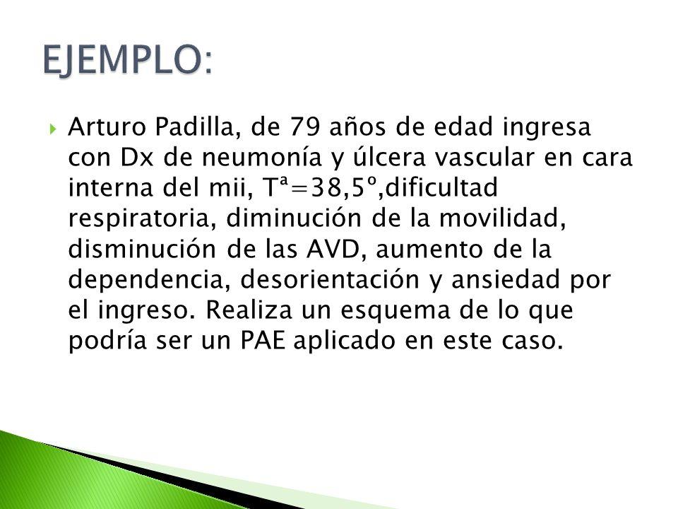 Arturo Padilla, de 79 años de edad ingresa con Dx de neumonía y úlcera vascular en cara interna del mii, Tª=38,5º,dificultad respiratoria, diminución