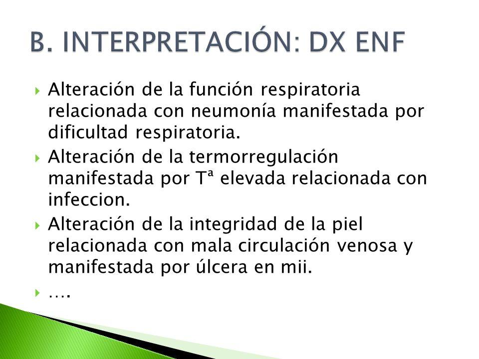 Alteración de la función respiratoria relacionada con neumonía manifestada por dificultad respiratoria. Alteración de la termorregulación manifestada