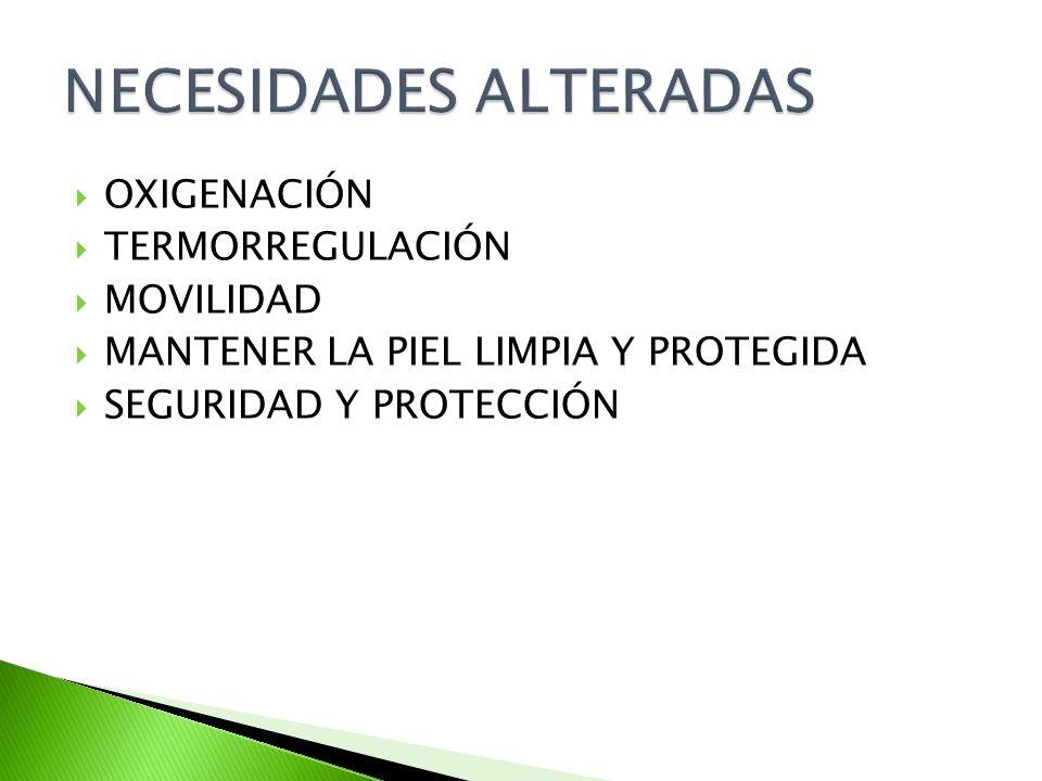 OXIGENACIÓN TERMORREGULACIÓN MOVILIDAD MANTENER LA PIEL LIMPIA Y PROTEGIDA SEGURIDAD Y PROTECCIÓN