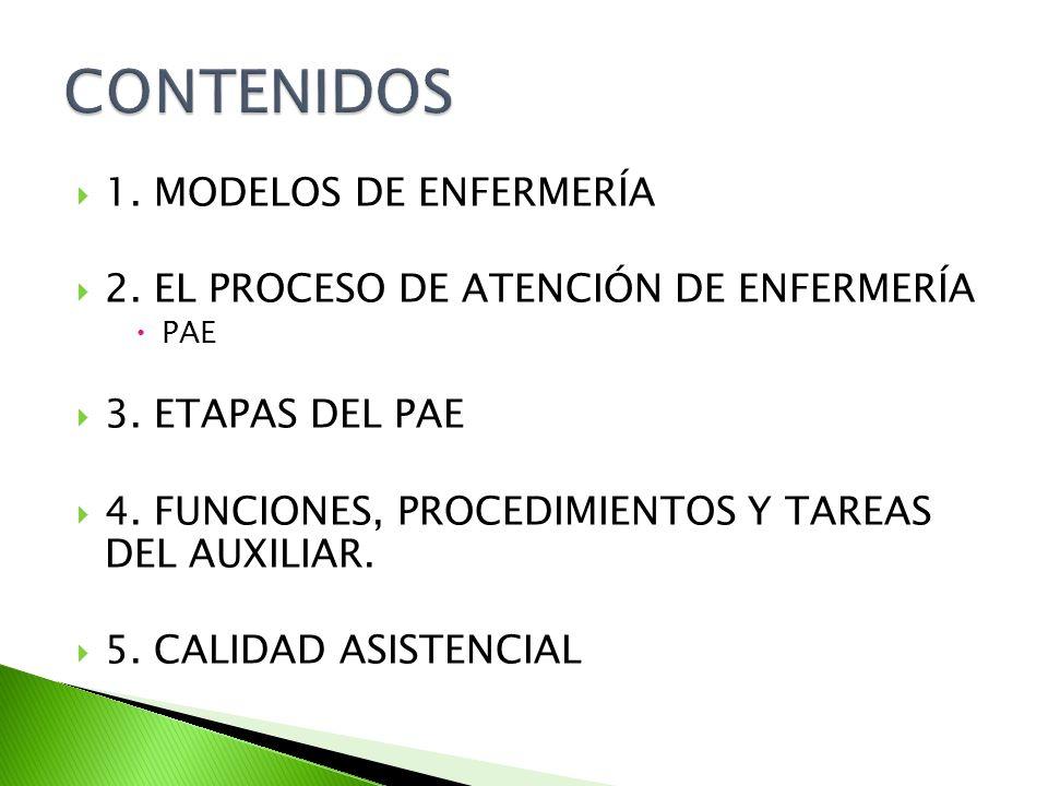 1. MODELOS DE ENFERMERÍA 2. EL PROCESO DE ATENCIÓN DE ENFERMERÍA PAE 3. ETAPAS DEL PAE 4. FUNCIONES, PROCEDIMIENTOS Y TAREAS DEL AUXILIAR. 5. CALIDAD
