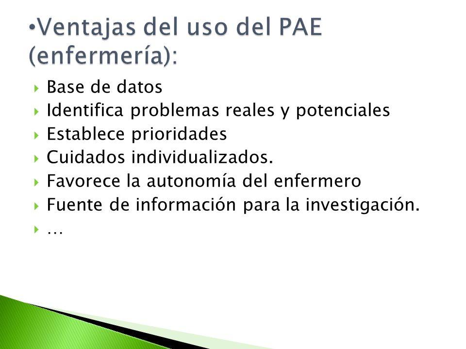 Base de datos Identifica problemas reales y potenciales Establece prioridades Cuidados individualizados. Favorece la autonomía del enfermero Fuente de