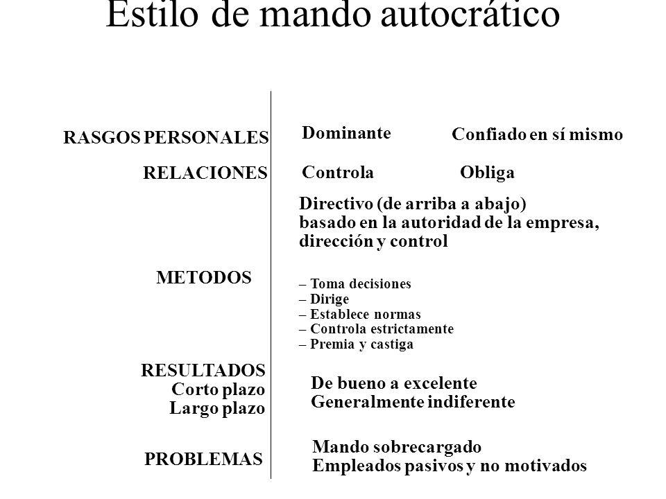 Estilo de mando autocrático Dominante Confiado en sí mismo ControlaObliga Directivo (de arriba a abajo) basado en la autoridad de la empresa, direcció