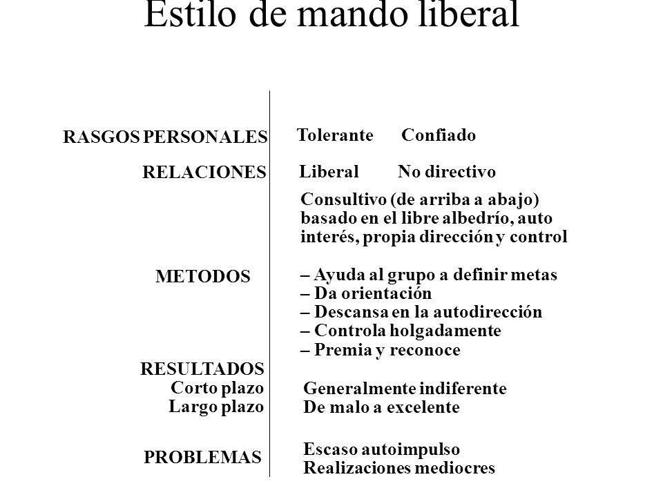 LiberalNo directivo Consultivo (de arriba a abajo) basado en el libre albedrío, auto interés, propia dirección y control – Ayuda al grupo a definir me