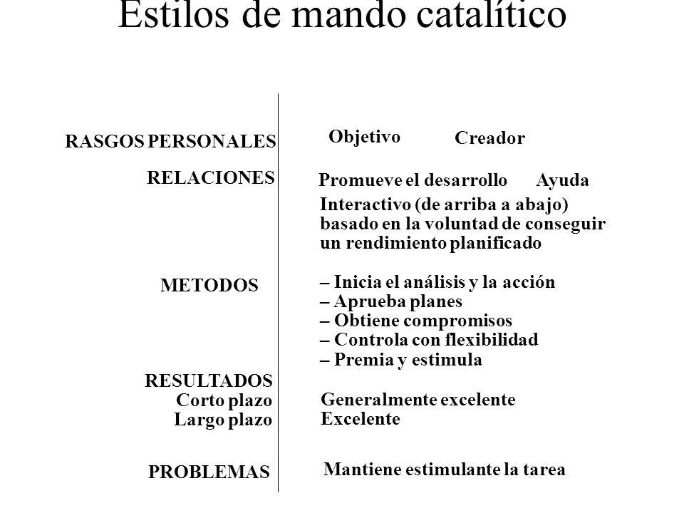 Estilos de mando catalítico Promueve el desarrolloAyuda Interactivo (de arriba a abajo) basado en la voluntad de conseguir un rendimiento planificado