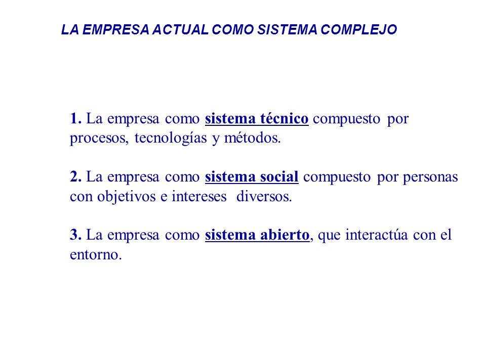 LA EMPRESA ACTUAL COMO SISTEMA COMPLEJO 1. La empresa como sistema técnico compuesto por procesos, tecnologías y métodos. 2. La empresa como sistema s