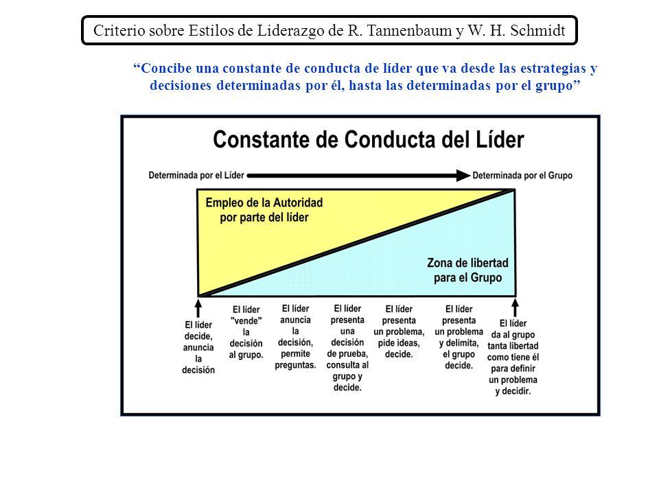 . Criterio sobre Estilos de Liderazgo de R. Tannenbaum y W. H. Schmidt Concibe una constante de conducta de líder que va desde las estrategias y decis