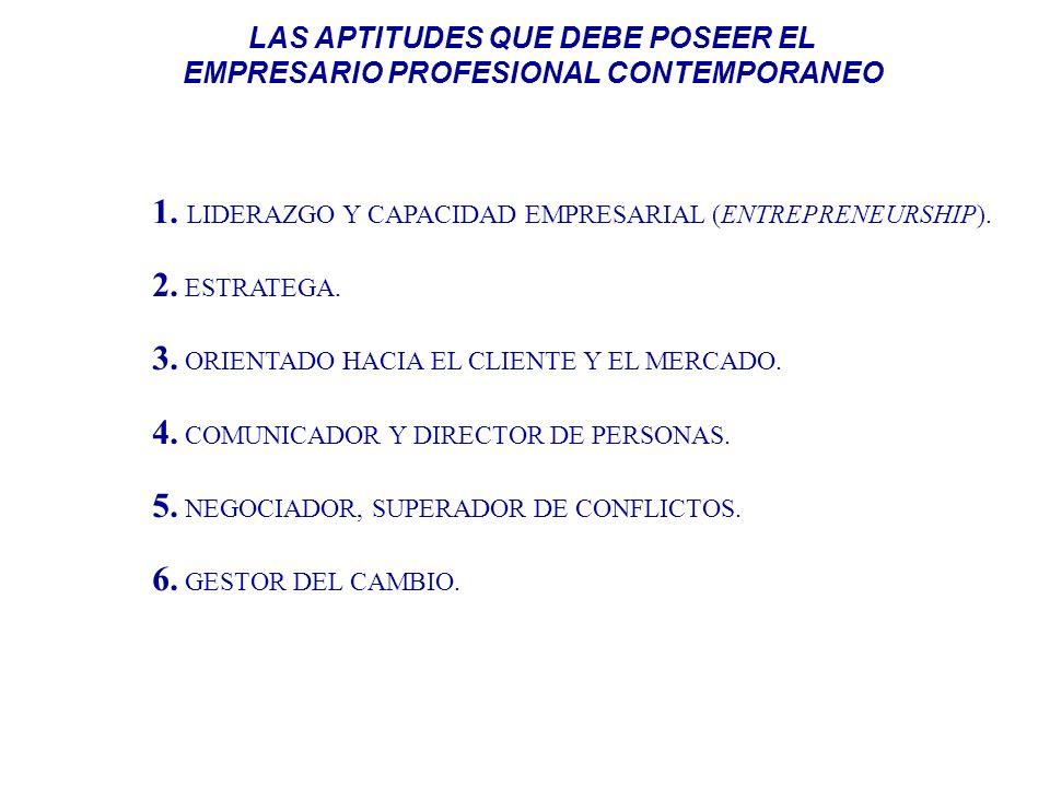 LAS APTITUDES QUE DEBE POSEER EL EMPRESARIO PROFESIONAL CONTEMPORANEO 1. LIDERAZGO Y CAPACIDAD EMPRESARIAL (ENTREPRENEURSHIP). 2. ESTRATEGA. 3. ORIENT