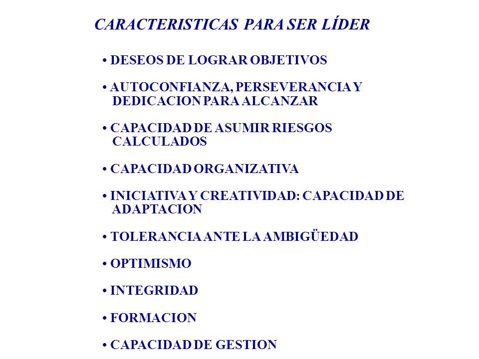 CARACTERISTICAS PARA SER LÍDER DESEOS DE LOGRAR OBJETIVOS AUTOCONFIANZA, PERSEVERANCIA Y DEDICACION PARA ALCANZAR CAPACIDAD DE ASUMIR RIESGOS CALCULAD