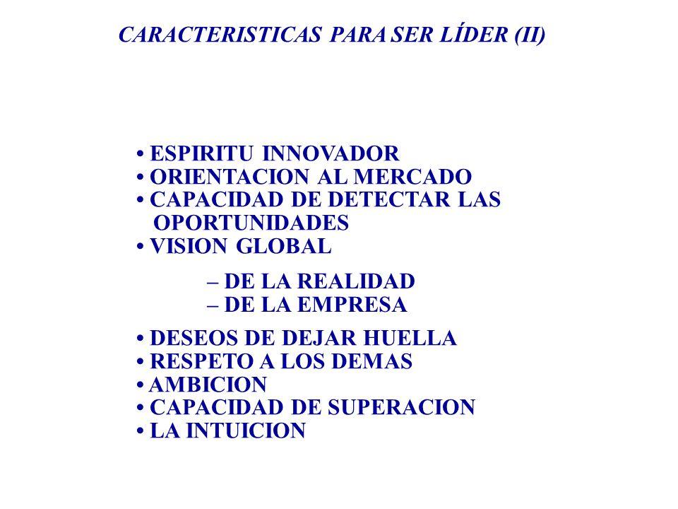 ESPIRITU INNOVADOR ORIENTACION AL MERCADO CAPACIDAD DE DETECTAR LAS OPORTUNIDADES VISION GLOBAL DESEOS DE DEJAR HUELLA RESPETO A LOS DEMAS AMBICION CA