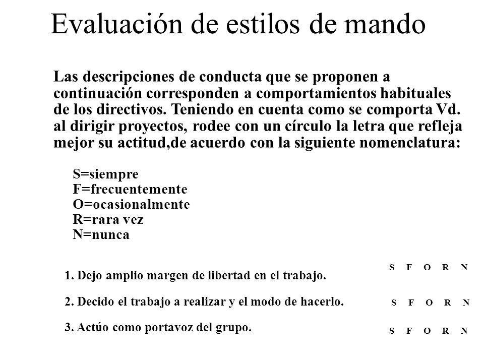 S F O R N Las descripciones de conducta que se proponen a continuación corresponden a comportamientos habituales de los directivos. Teniendo en cuenta