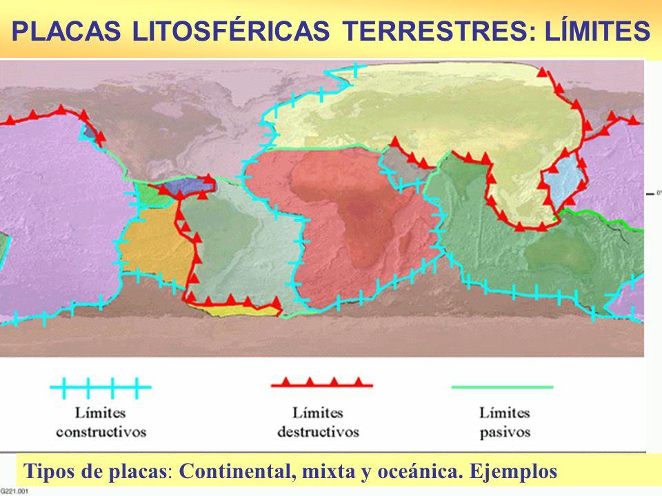 PLACAS LITOSFÉRICAS TERRESTRES: LÍMITES Tipos de placas: Continental, mixta y oceánica. Ejemplos