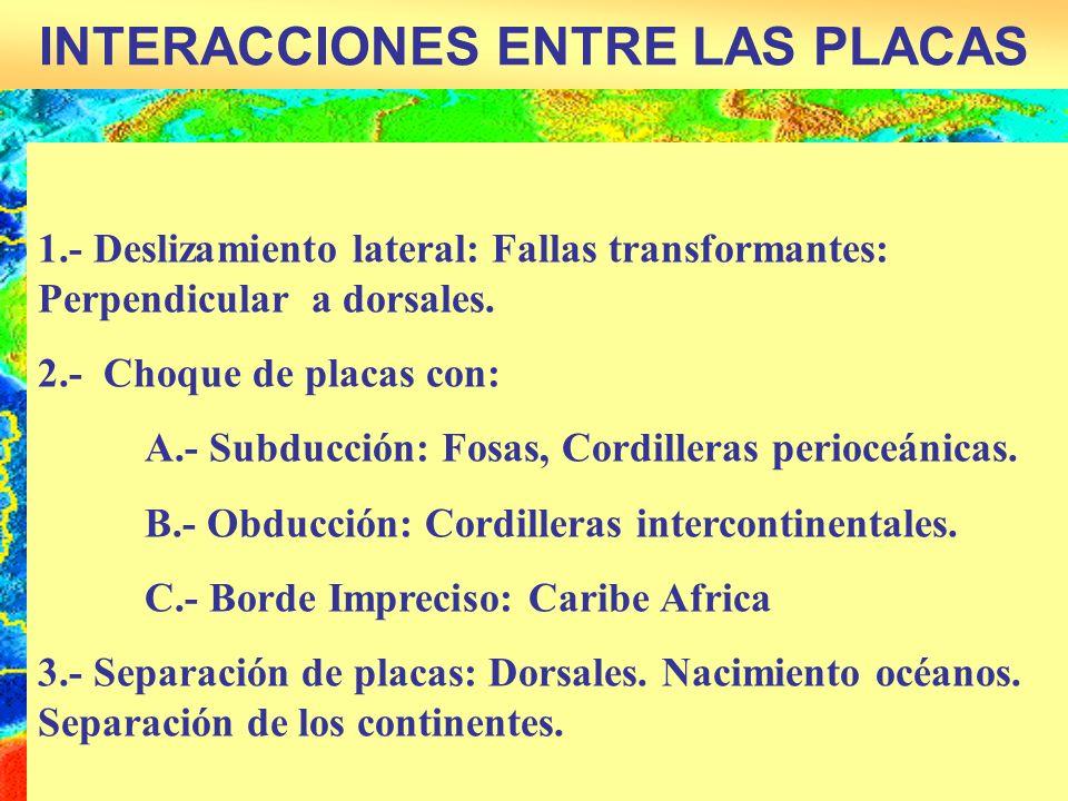 INTERACCIONES ENTRE LAS PLACAS 1.- Deslizamiento lateral: Fallas transformantes: Perpendicular a dorsales. 2.- Choque de placas con: A.- Subducción: F