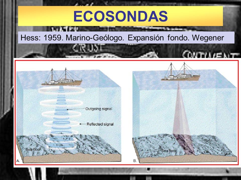 ECOSONDAS 1959 Hess: 1959. Marino-Geólogo. Expansión fondo. Wegener