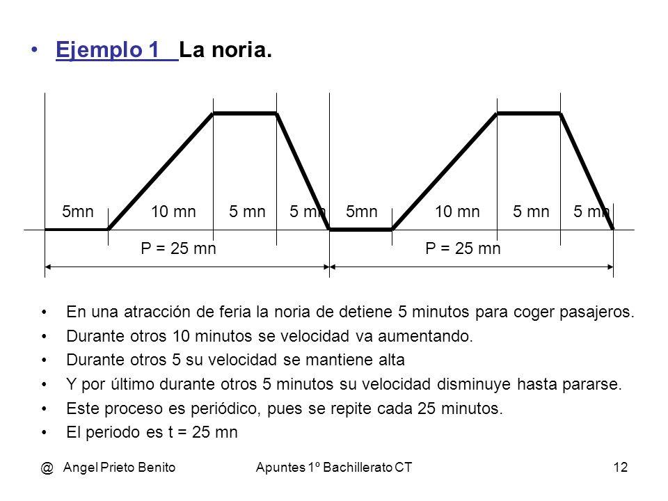 @ Angel Prieto BenitoApuntes 1º Bachillerato CT11 FUNCIONES PERIÓDICAS PERIODICIDAD Una función y = f(x) decimos que es periódica cuando su forma se r